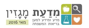 NW162