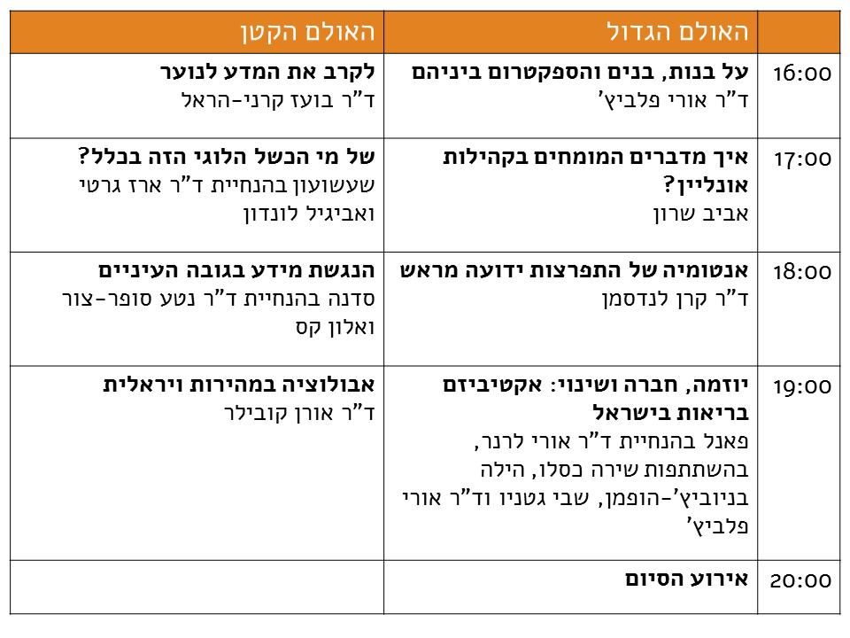 תוכנייה לכנס מדעת 2019
