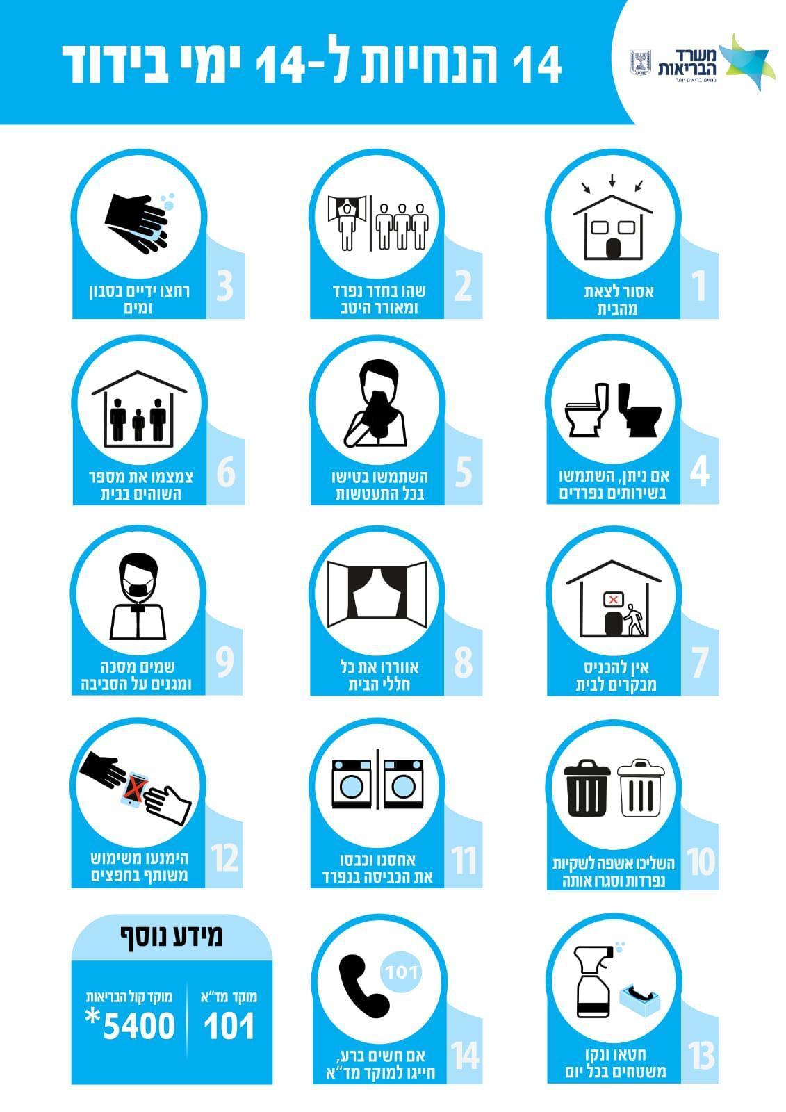 הנחיות לבידוד - קורונה - משרד הבריאות